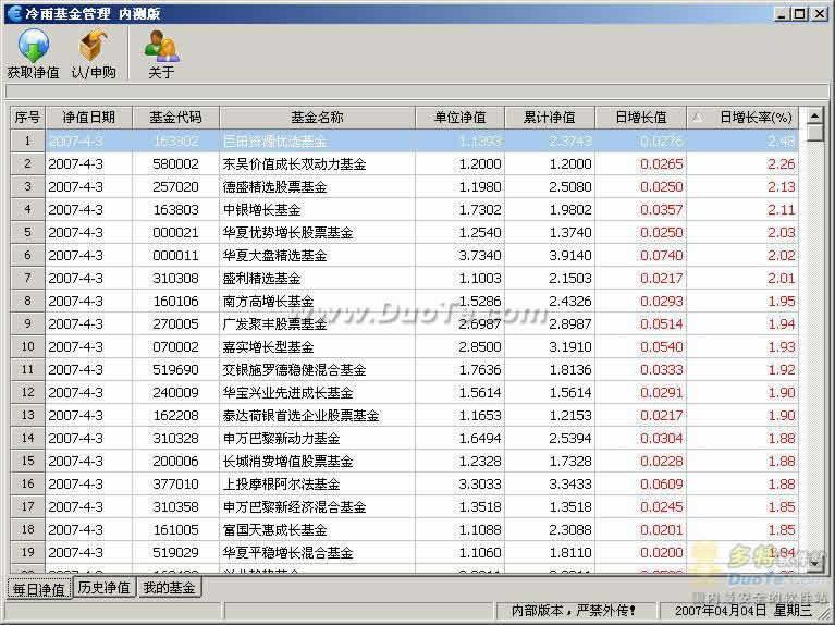 冷雨基金管理(自动计算基金净值) 软件界面预览
