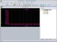 多功能虚拟信号分析仪 V3.2.0.24