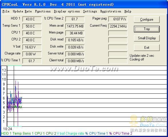 CPUCooL V8.1.0 CPU 降温的程序