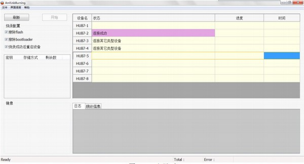 Amlogic USB_Burning_Tool(晶晨烧录工具)下载