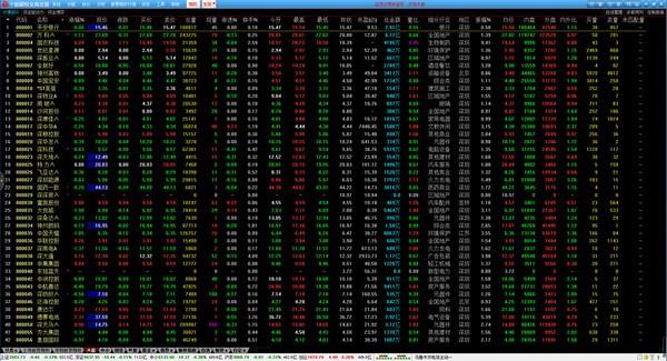 长江证券个股期权全真测试版下载